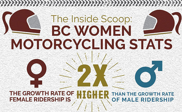 Female Riders in BC Infographic Statistics